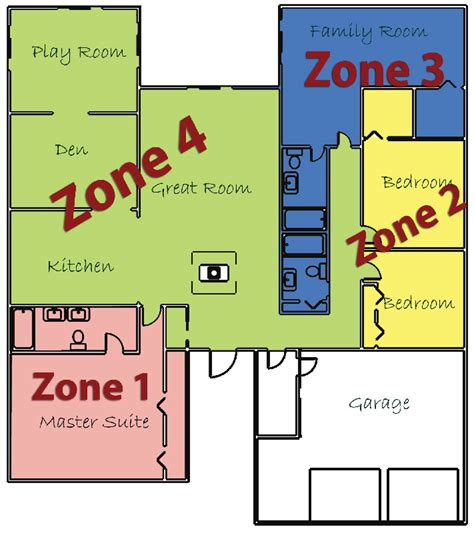 house design zoning zoned ac systems