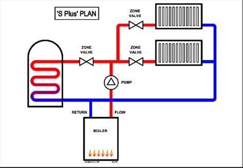 two zone water heating system schematic get free
