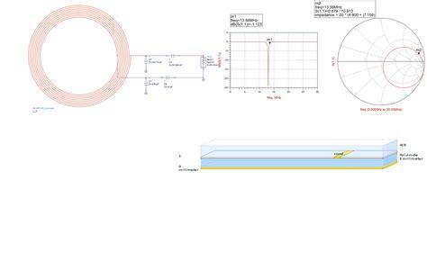 nfc layout guide rf430cl330h antenna design nfc rfid forum nfc rfid