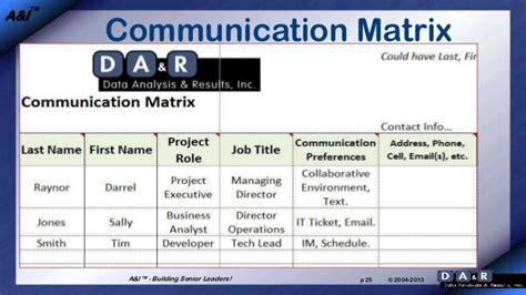utd 2013 project management symposium