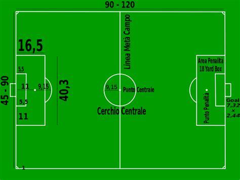 11 Are Quanti Metri Quadri misure di un co da calcio quanti metri quadri 232 io