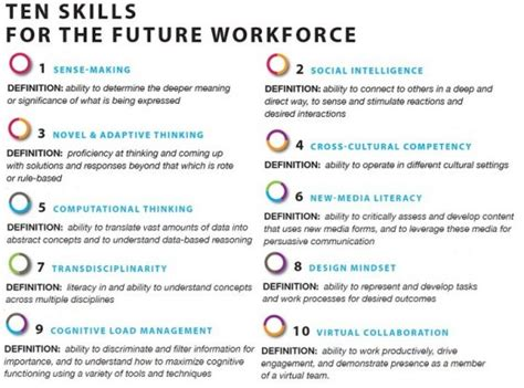 leadership for future of work 9 ways to build career edge robots with human creativity books will you be ready for the future joe gerstandt