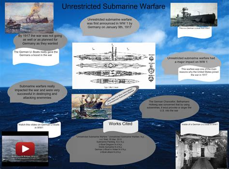 unrestricted u boat warfare ww1 unrestricted submarine warfare one science scienc 233