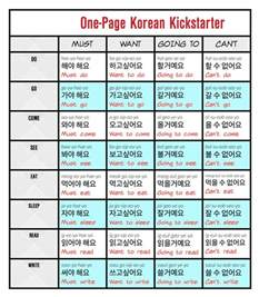 korean alphabet writing practice sheets pdf korean