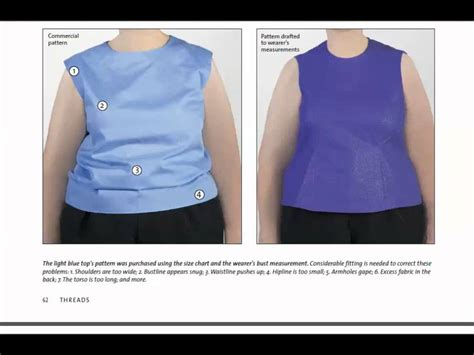 pattern drafting plus size custom plus size top pattern a free resource for drafting