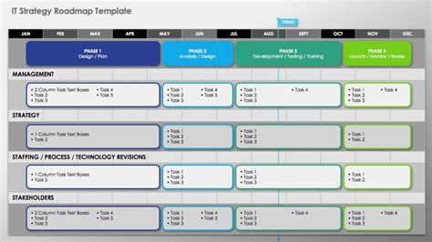 Free Technology Roadmap Templates Smartsheet Strategy Roadmap Ppt