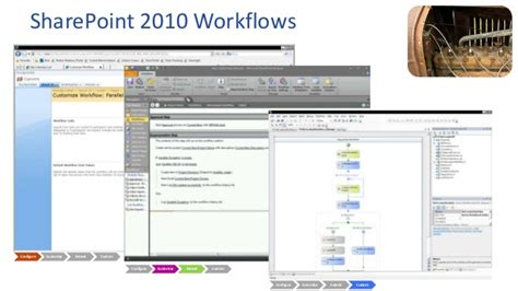 sharepoint workflow demo going with the flow rationalizing the workflow options in