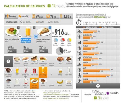 calcolatore calorie alimenti calculateur de calories