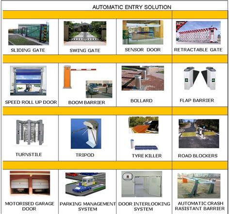 products security products manufacturer invadodara