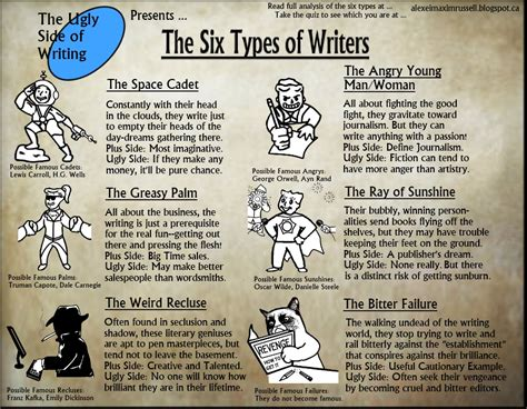 Writer S | alexei maxim russell the six types of writers