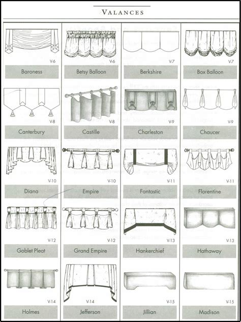 types of valances 301 moved permanently