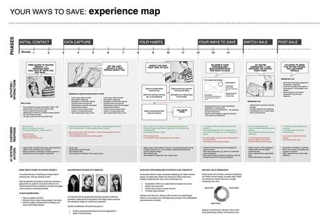 Ux Process And Examples Ux For The Masses Yanfei Wang User Research Report Template