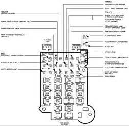 carfusebox 94 blazer fuse box diagram
