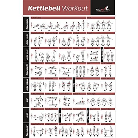 kettlebell workout to burn more calories the 5