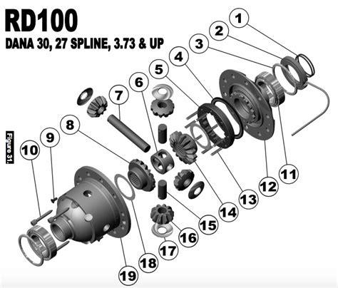 jeep tj rubicon locker wiring diagram pro comp distributor