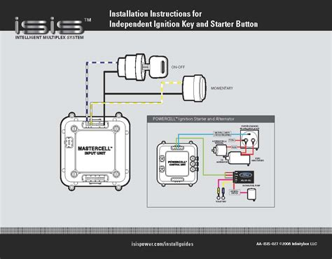 the intelligent multiplex system wiring the ignition