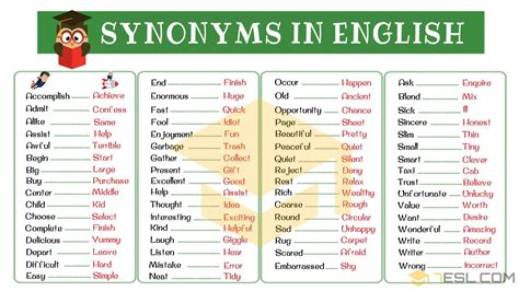 synonyms of table synonym list of 250 synonyms from a z with exles 7