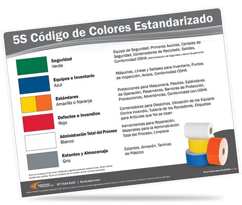 colors of lean 5s color coding chart graphic products