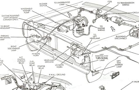 dodge 1500 starter solenoid wiring diagram repair wiring