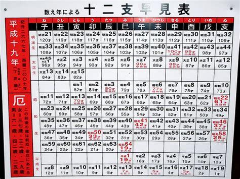 Birthing Calendar Birthing Calendar