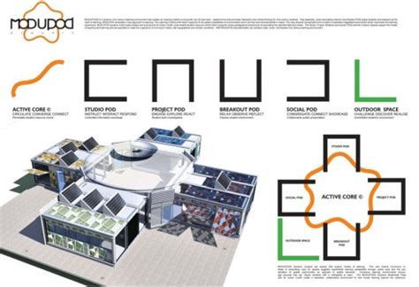 design for manufacturing concept g rjμ m nc nen what the schools of the future could