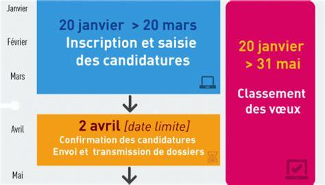 Lettre De Motivation Apb Avant Le 20 Mars Calendrier Apb 2017 Fcpe Jean Baptiste Say