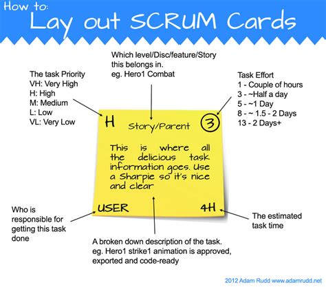 scrum story cards template the 4 scrum cards to consider eylean