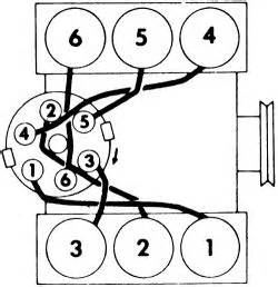 Ford Ranger 3 0 Firing Order 89 Chevy Astro Engine Diagram Get Free Image About