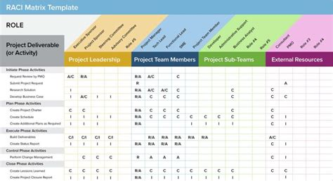 task management excel template free download and project