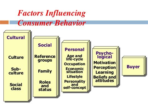 buying an older home factors that may affect your home insurance consumer behaviour
