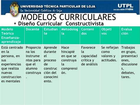 Modelo Curricular Verbal Cognitivo Gu 237 A Trabajo De Investigaci 243 N