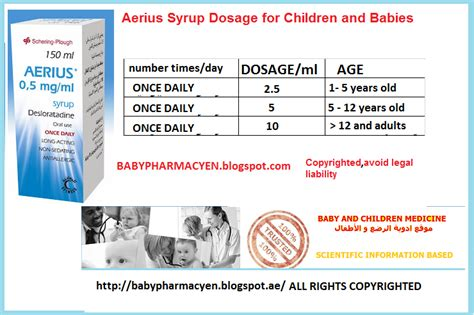 Aerius Syrup aerius 174 syrup babies and children pharmacy