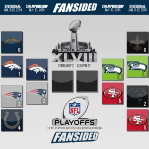 Roosters Super Bowl Giveaway - super bowl contest