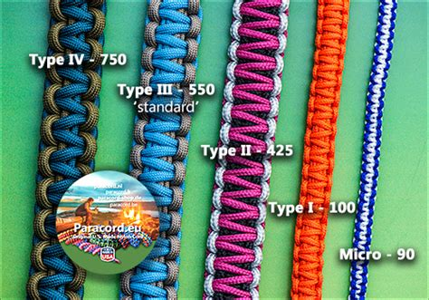 different types braid sizes what is mil spec 550 paracord