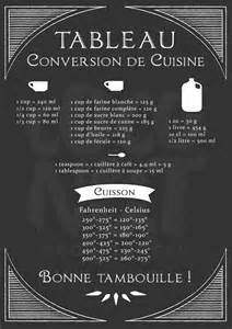 affiche conversion cuisine 233 quivalence us coconut