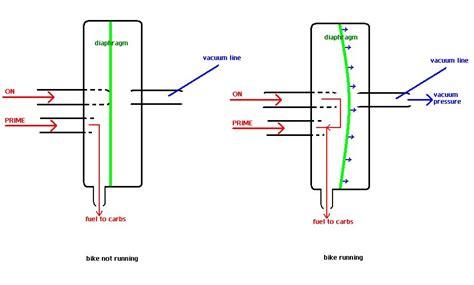 petcock diagram gstwin wiki petcock