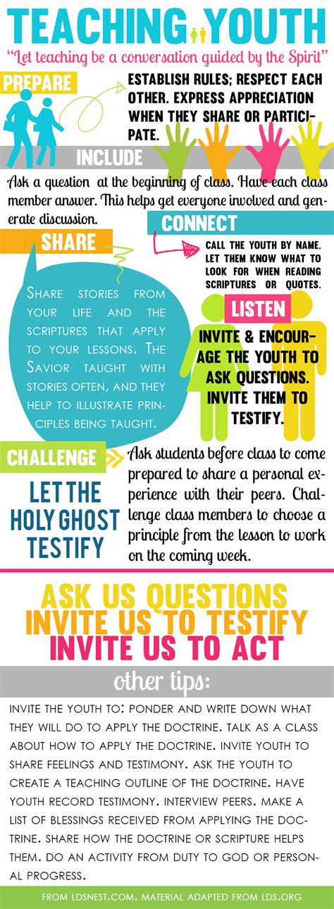 ideas for church youth group activities