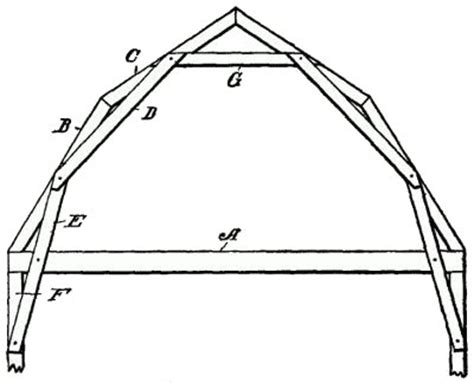 chapter xix roofing trusses