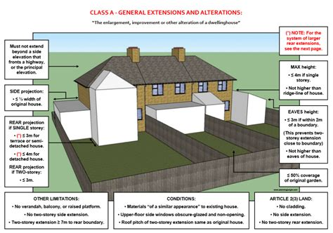 house extensions planning permission house extension planning permission escortsea