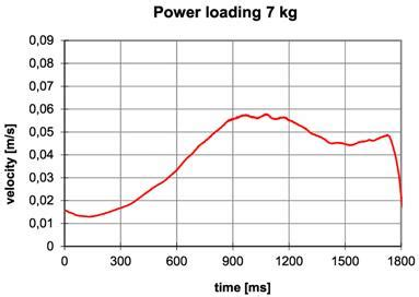 linear induction generator design tubular linear induction generator 28 images design criteria of tubular linear induction