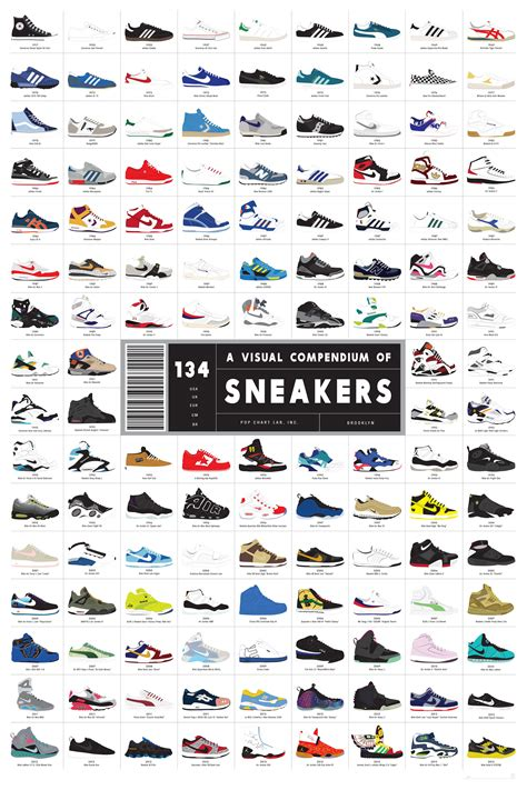 sneaker brands list 134 of the greatest sneakers in human history all on one