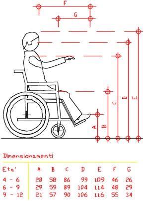 ingombro sedia a rotelle barriere architettoniche sedia a rotelle disabili