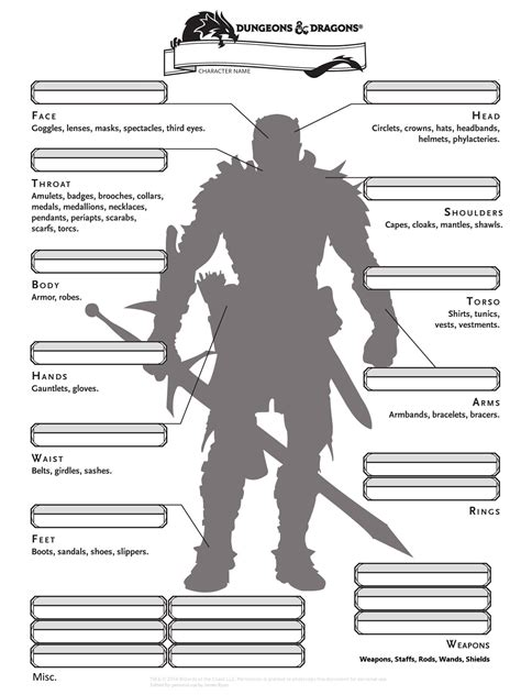 d d 5e alternate character sheets