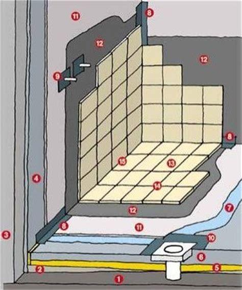badezimmer fliesen abdichten badezimmer sanierung richtig vorbereiten und planen