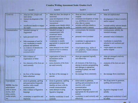 dissertation calculator thesis statement calculator zerek innovation