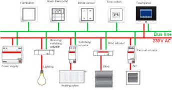 Wonderful House Electrical Wiring Part   9: Wonderful House Electrical Wiring Great Ideas