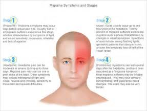 How Can I Get Rid Of A Migraine 301 moved permanently