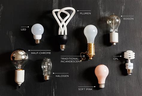 which is the best light bulb that looks like a flame lighting ideas one