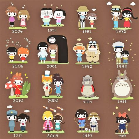 film studio ghibli sub ita best 25 studio ghibli characters ideas on pinterest