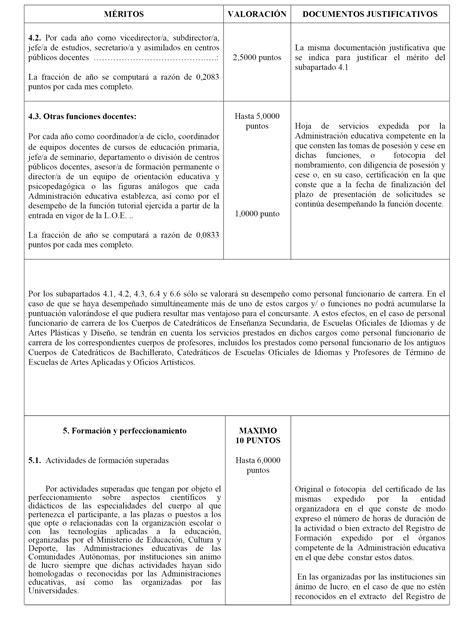 convocatoria coar minedu para el 2017 convocatoria a concurso de docentes ao 2016 puestos